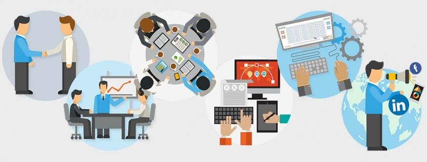 6 step digital marketing process