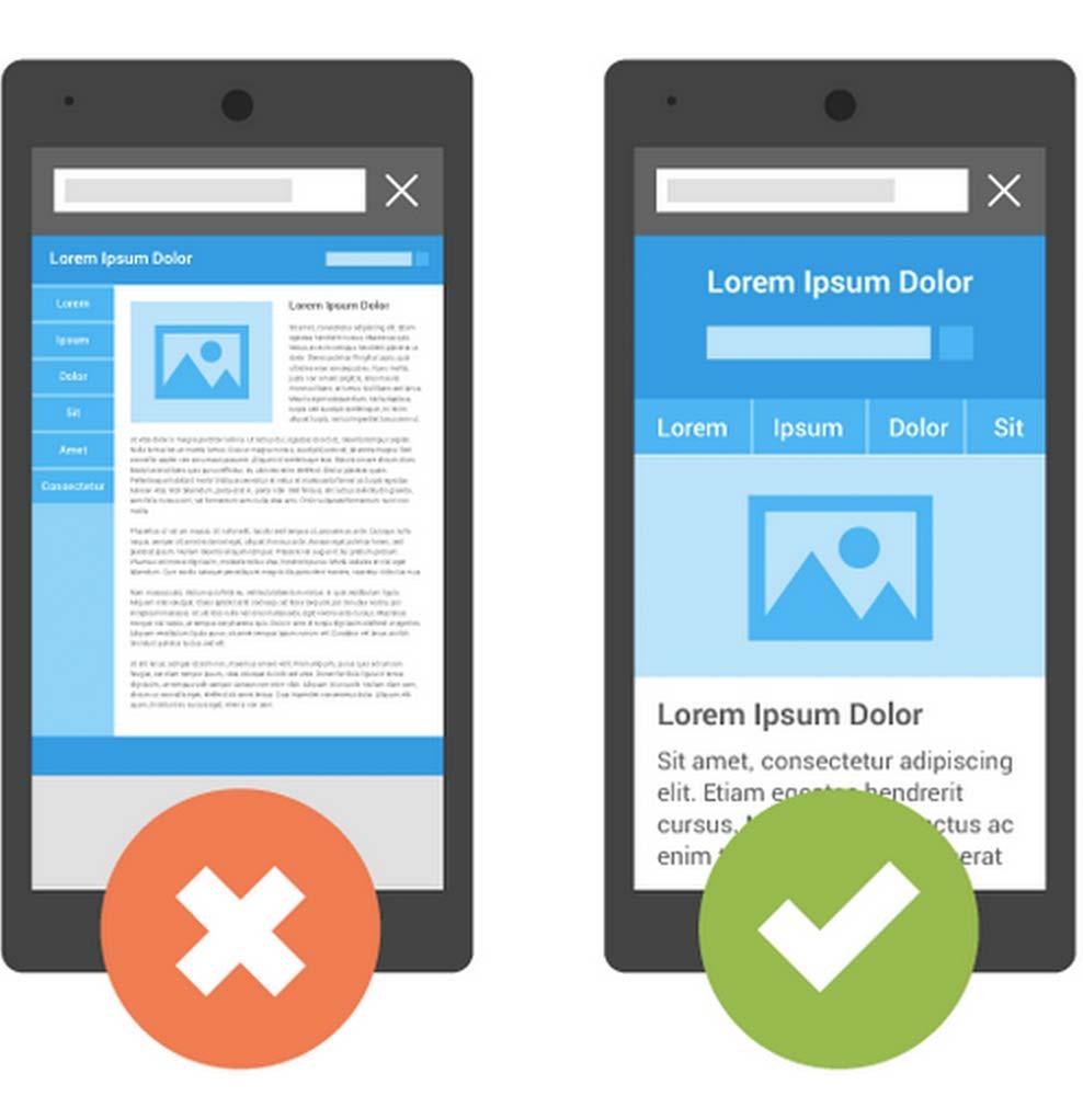 responsive vs non-responsive website