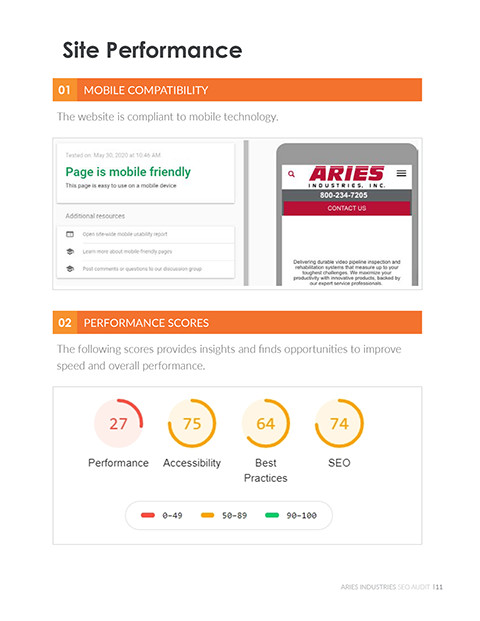 site performance seo audit