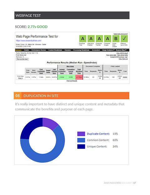 webpage speed test seo audit