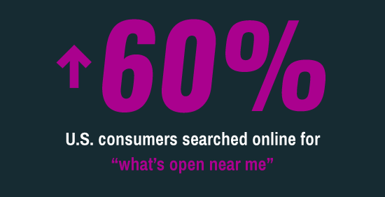 increase search for whats open near me covid-19
