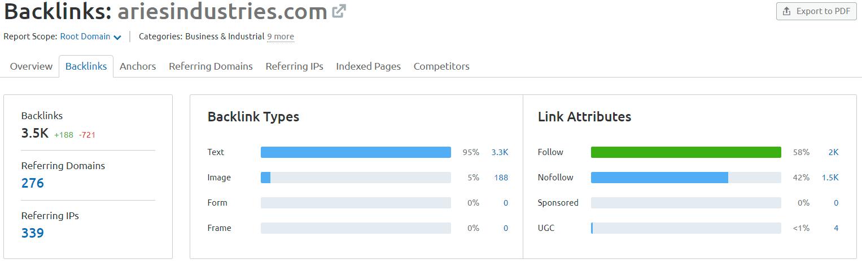 backlink analysis tool